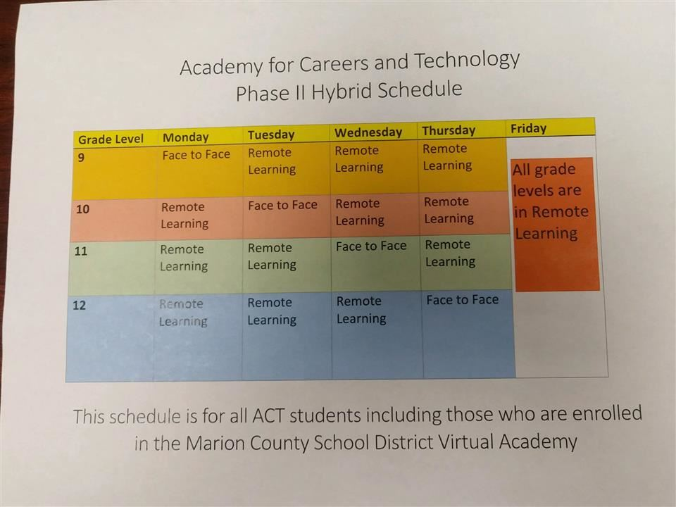 ACT Begins Phase II Hybrid Schedule